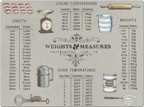Доска стеклянная Единицы измерения 30х40 см - Creative Tops